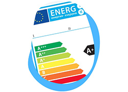 energy labels AtoG